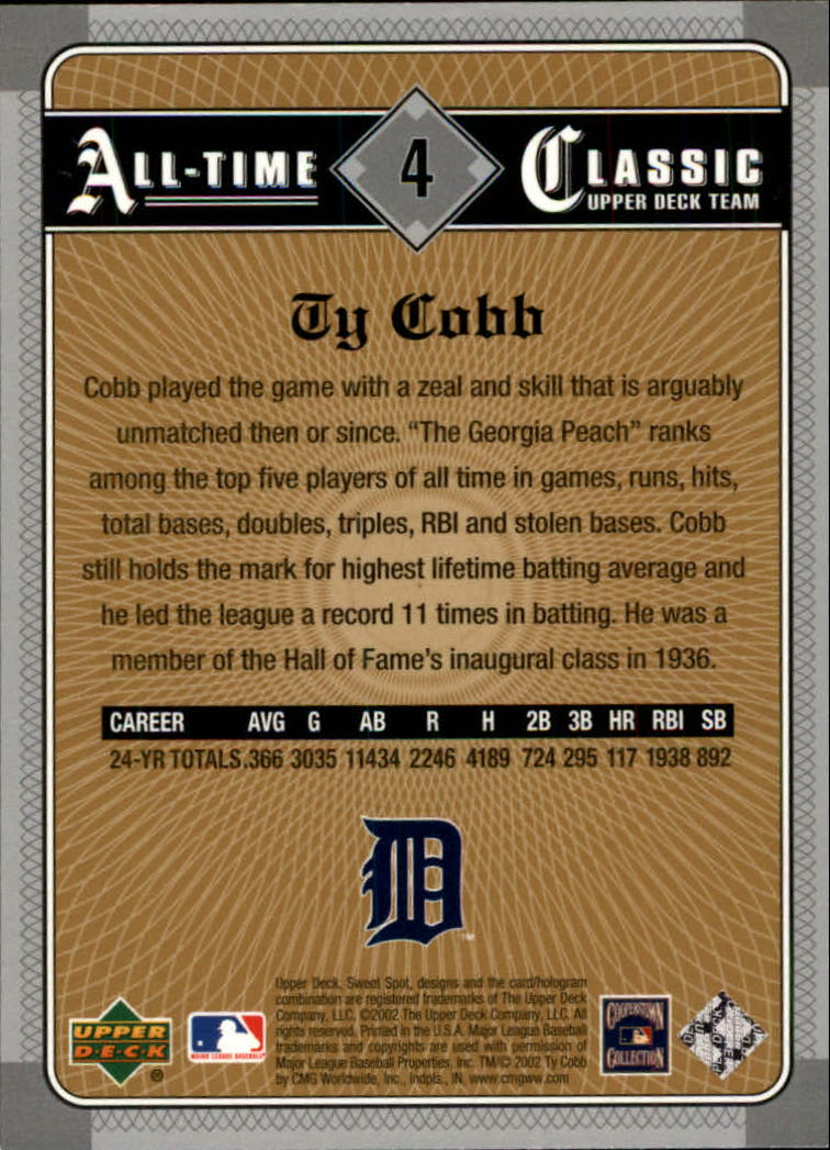2002 Sweet Spot Classics #4 Ty Cobb back image