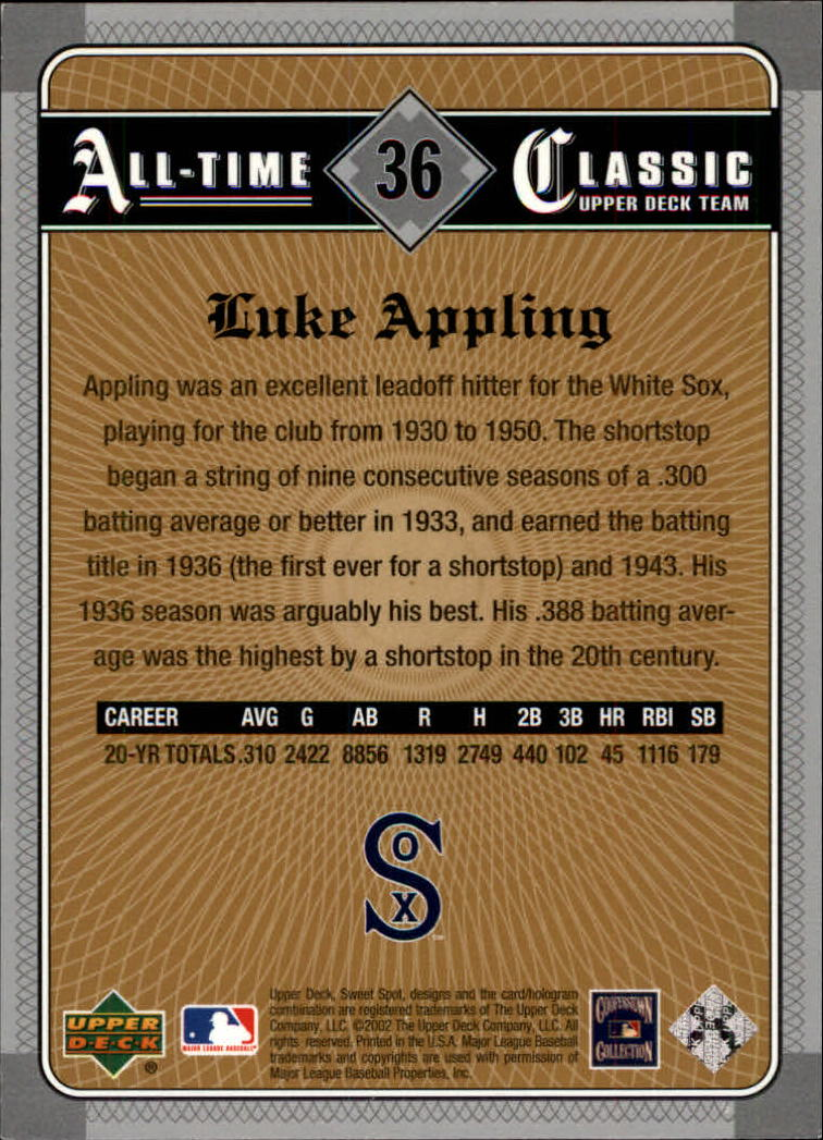 2002 Sweet Spot Classics #36 Luke Appling back image