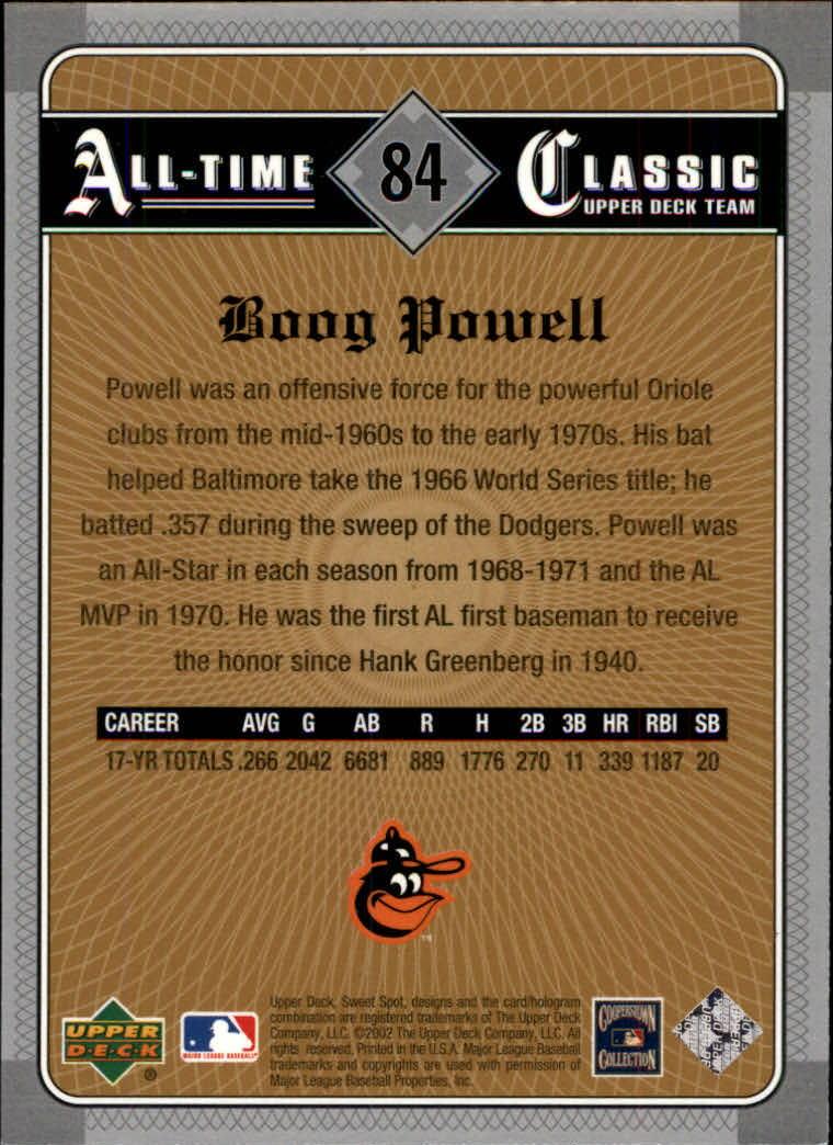 2002 Sweet Spot Classics #84 Boog Powell back image