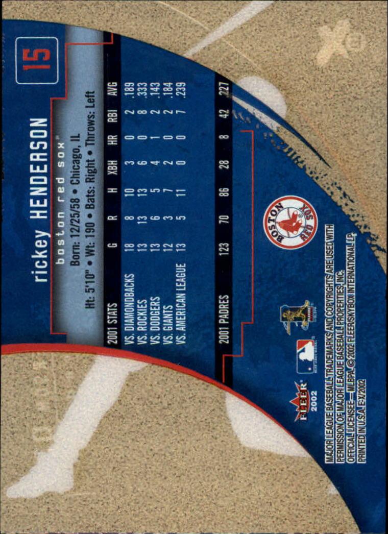 2002 E-X #15 Rickey Henderson back image