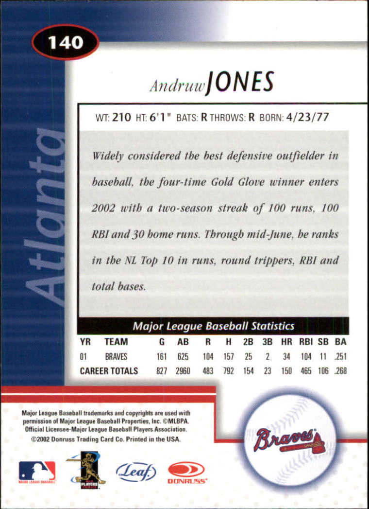 2002 Leaf Certified #140 Andruw Jones back image