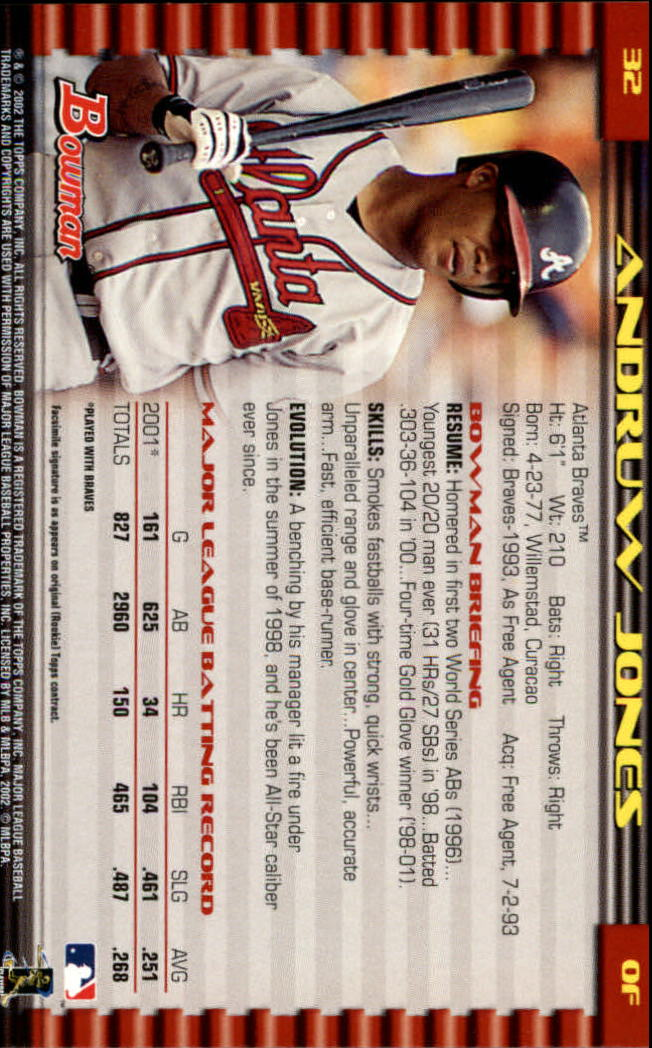 2002 Bowman #32 Andruw Jones back image