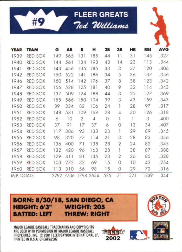 2002 Greats of the Game #9 Ted Williams back image