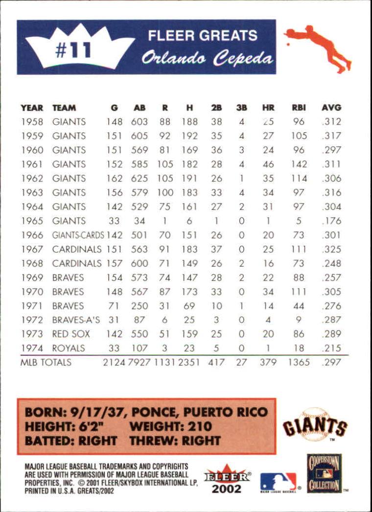 2002 Greats of the Game #11 Orlando Cepeda back image