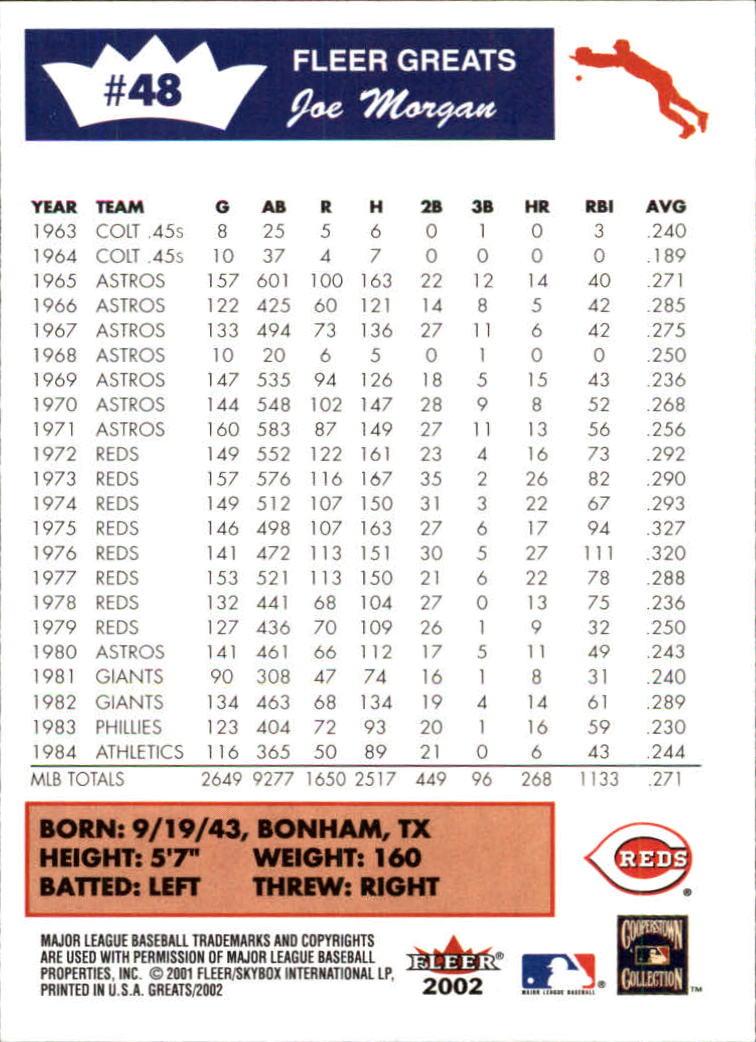 2002 Greats of the Game #48 Joe Morgan back image