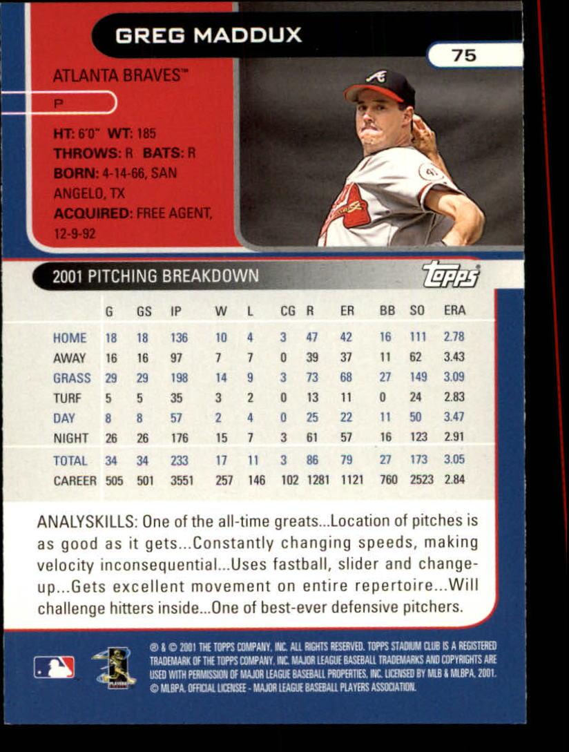 2002 Stadium Club #75 Greg Maddux back image