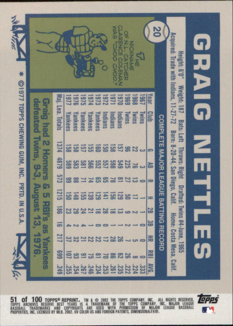 2002 Topps Archives Reserve #51 Graig Nettles 77 back image