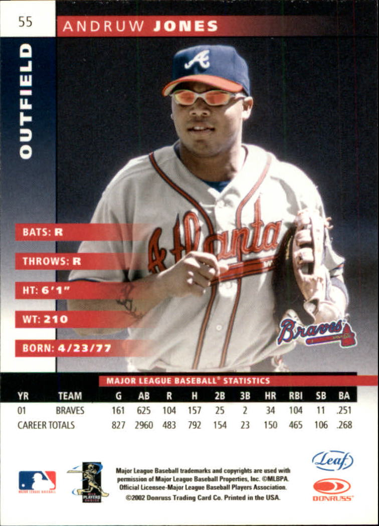 2002 Leaf #55 Andruw Jones back image