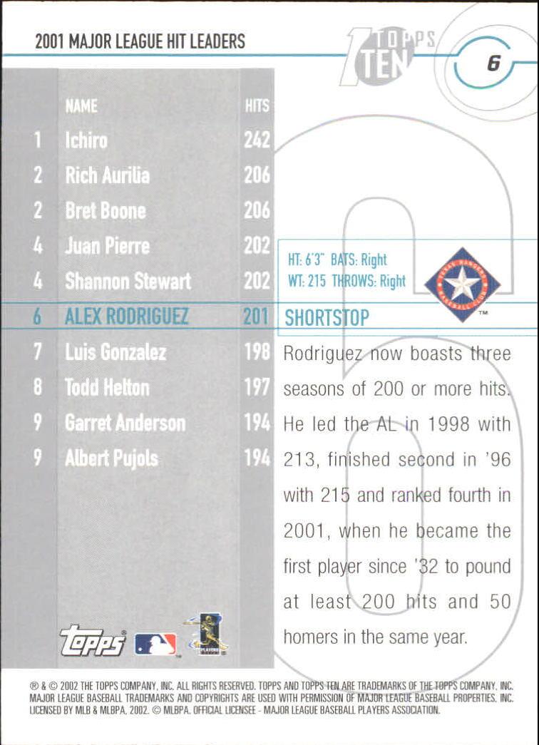 2002 Topps Ten #6 Alex Rodriguez HITS back image