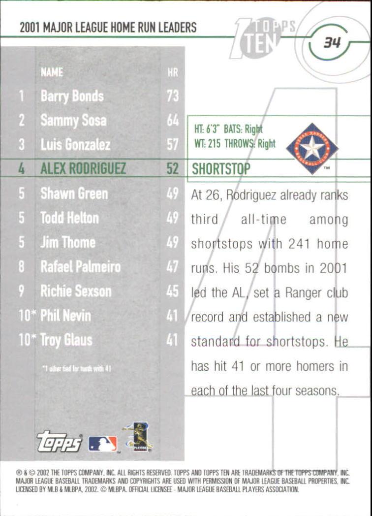 2002 Topps Ten #34 Alex Rodriguez HR back image