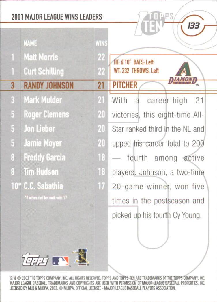 2002 Topps Ten #133 Randy Johnson WINS back image