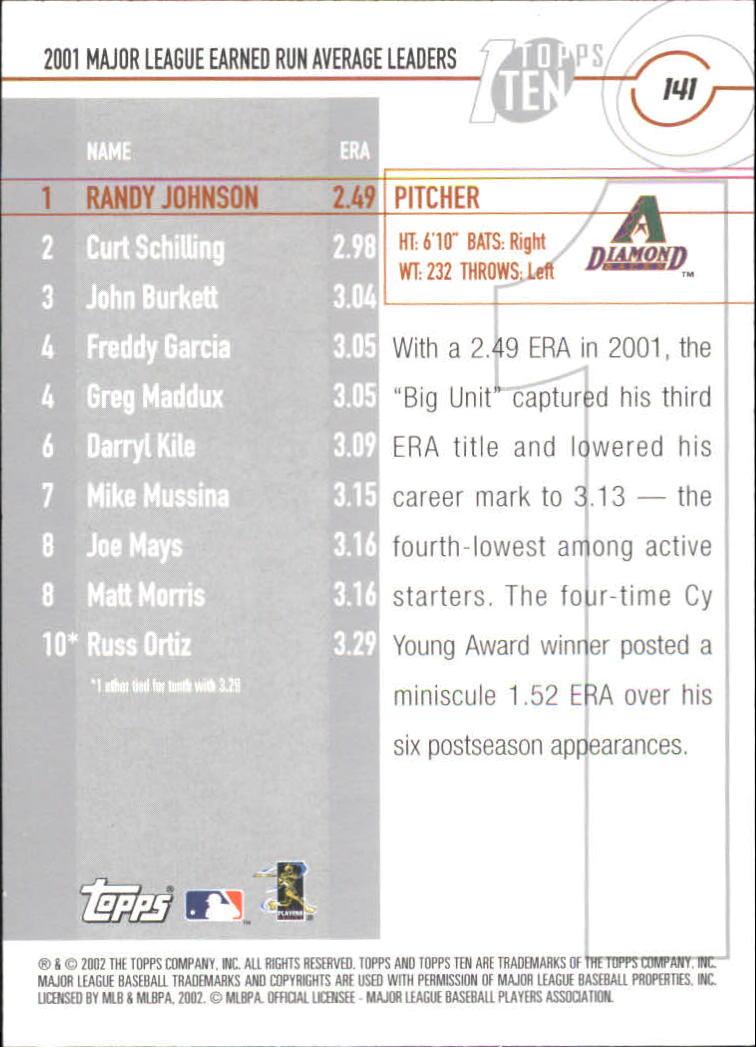 2002 Topps Ten #141 Randy Johnson ERA back image