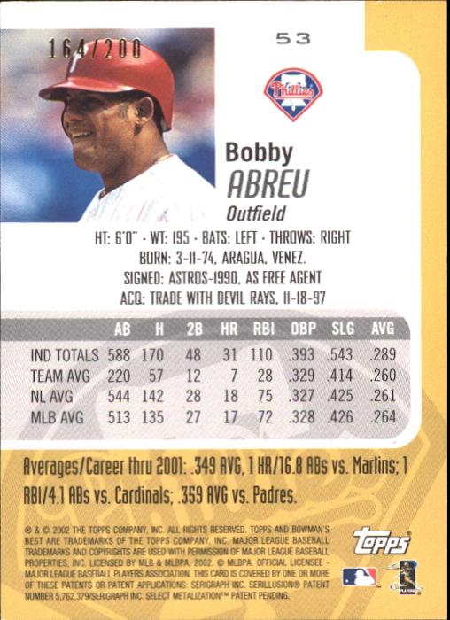 2002 Bowman's Best Red #53 Bobby Abreu back image