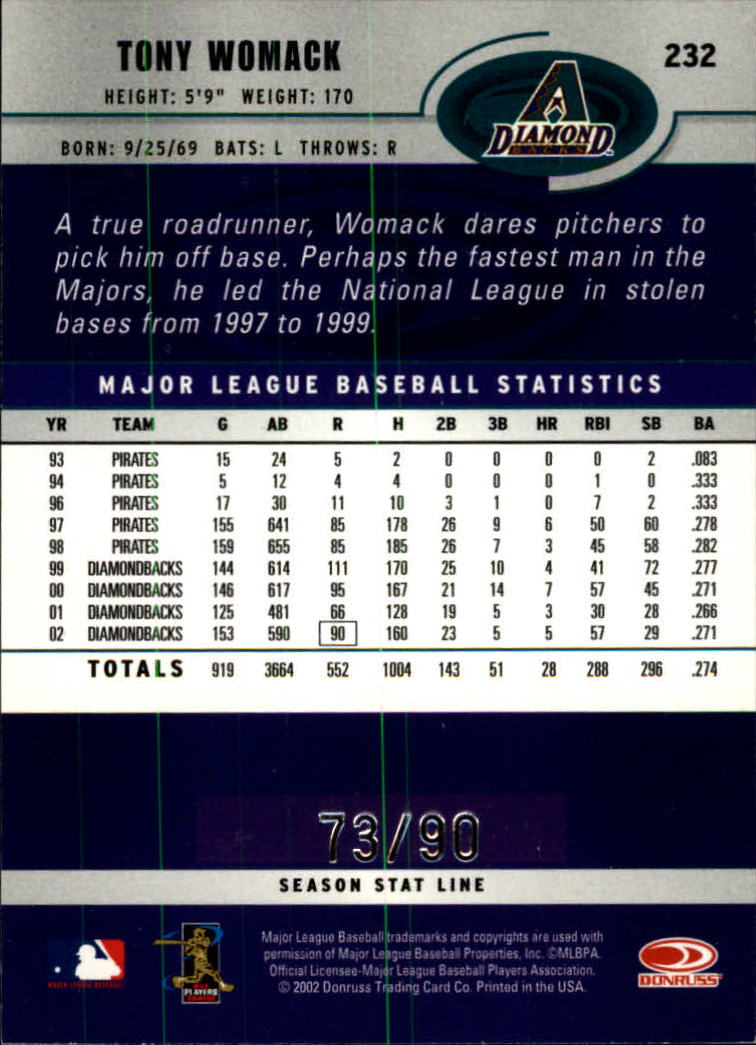 2003 Donruss Stat Line Season #232 Tony Womack/90 back image