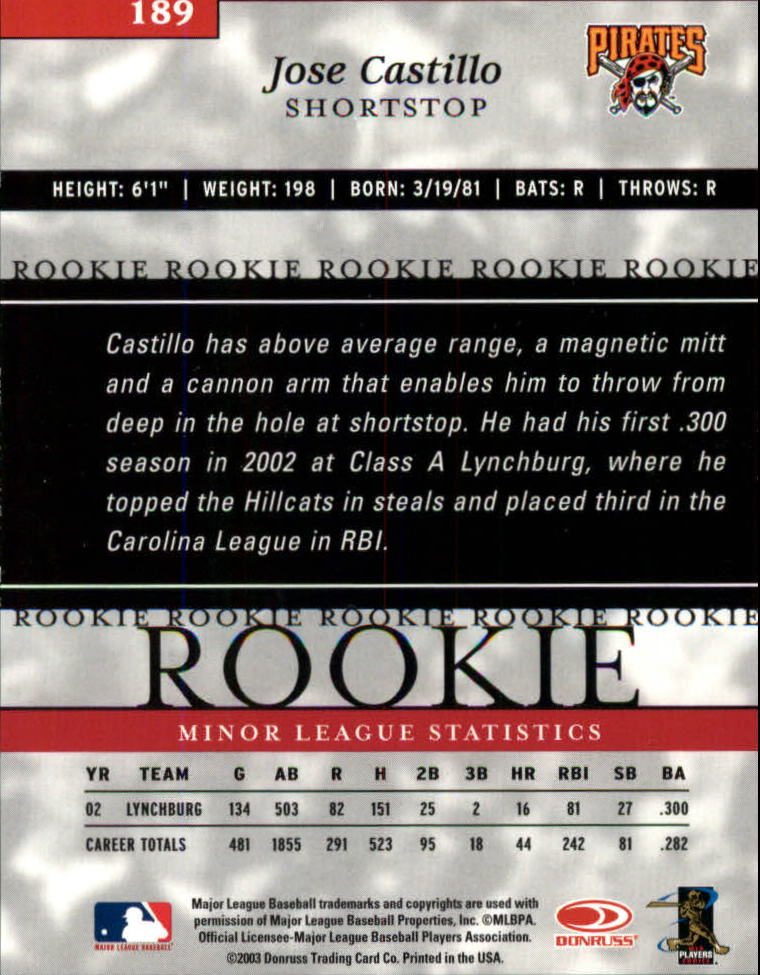 2003 Donruss Elite #189 Jose Castillo ROO back image