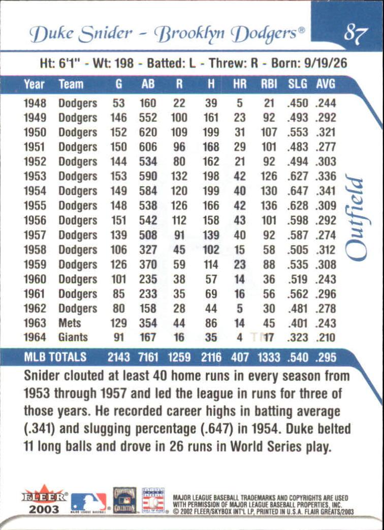 2003 Flair Greats #87 Duke Snider back image