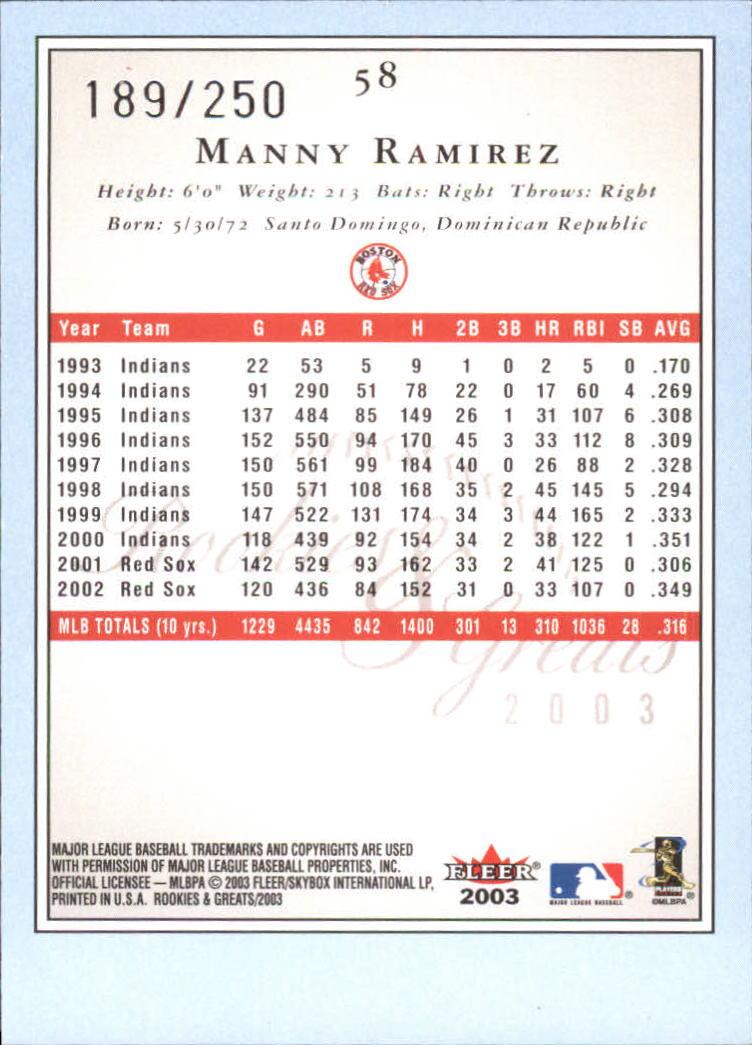 2003 Fleer Rookies and Greats Blue #58 Manny Ramirez back image