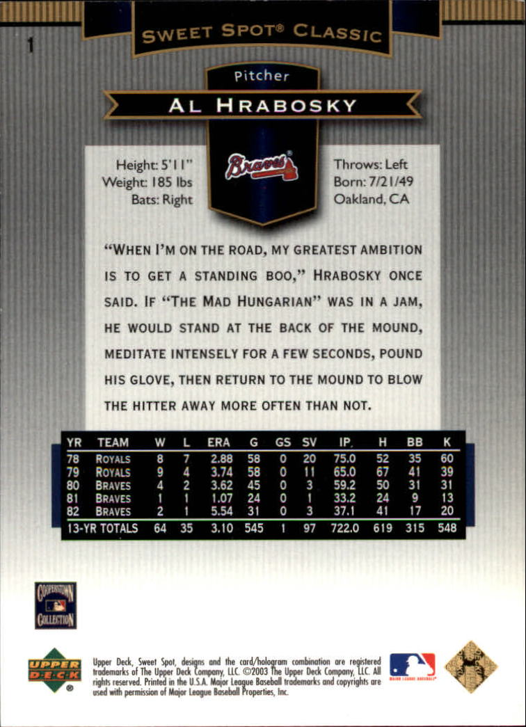 2003 Sweet Spot Classics #1 Al Hrabosky back image