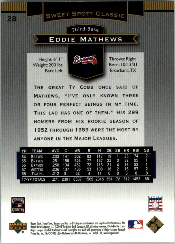 2003 Sweet Spot Classics #28 Eddie Mathews back image