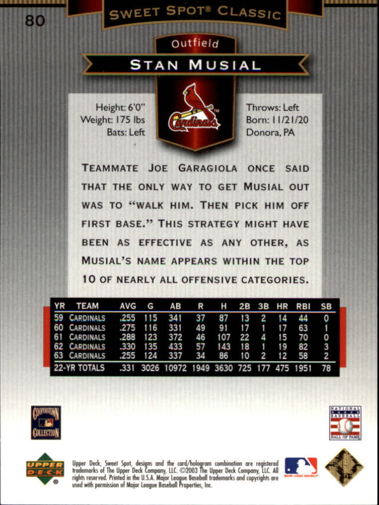 2003 Sweet Spot Classics #80 Stan Musial back image