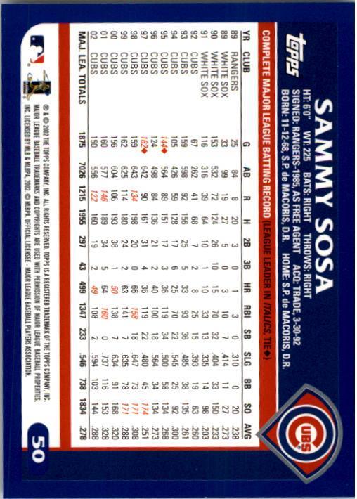 2003 Topps #50 Sammy Sosa back image