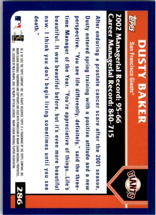 2003 Topps #286 Dusty Baker MG back image