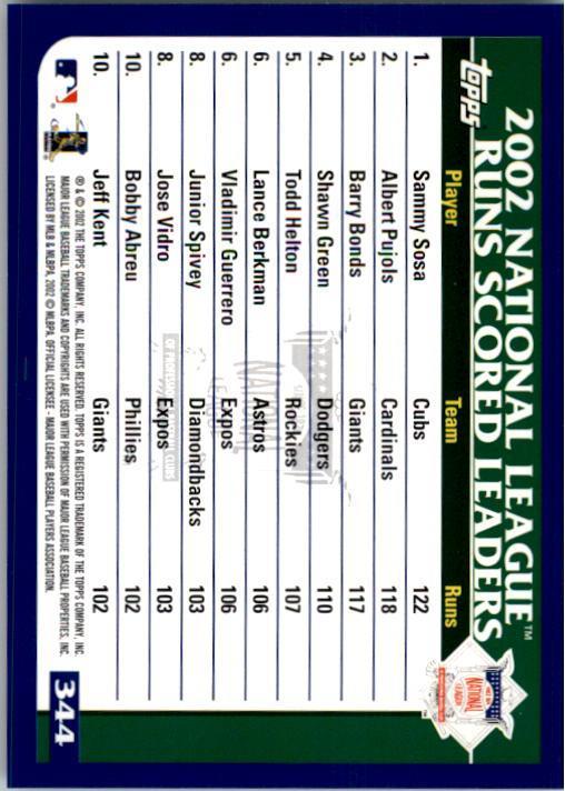 2003 Topps #344 NL Runs Scored LL back image