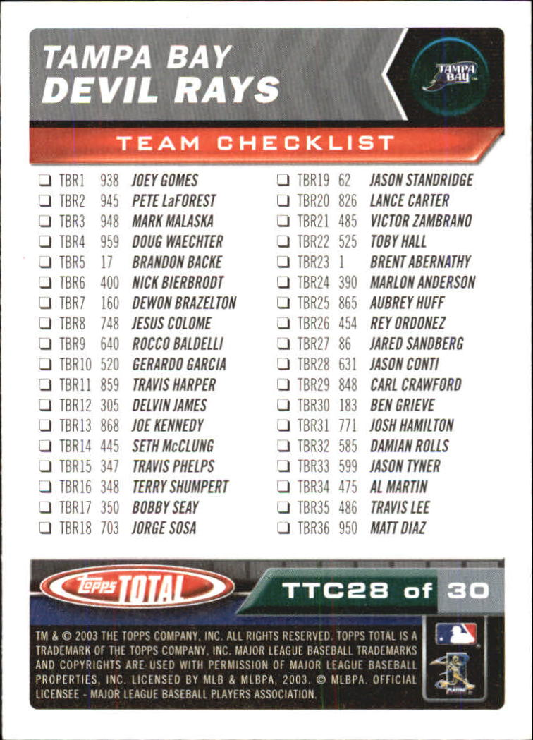 2003 Topps Total Team Checklists #28 Carl Crawford back image