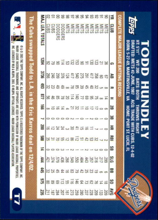 2003 Topps Chrome Traded #T7 Todd Hundley back image