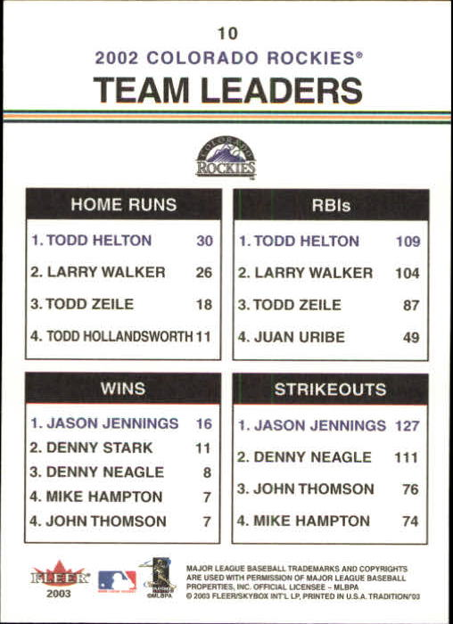 2003 Fleer Tradition #10 T.Helton/J.Jennings TL back image