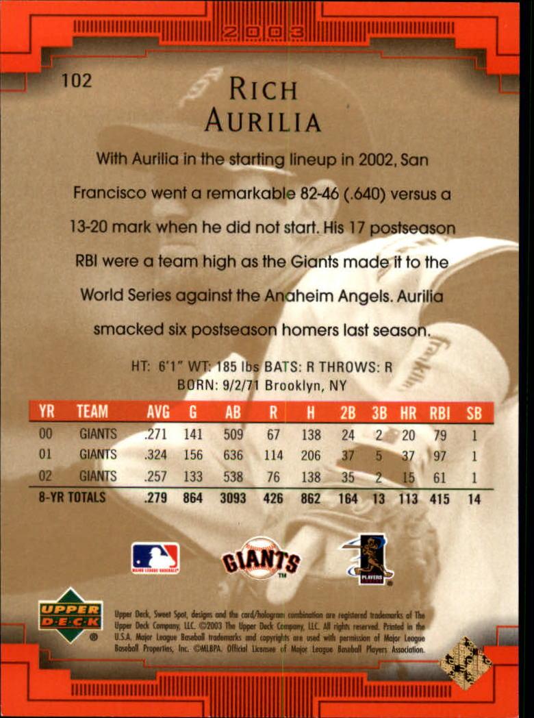 2003 Sweet Spot #102 Rich Aurilia SP back image