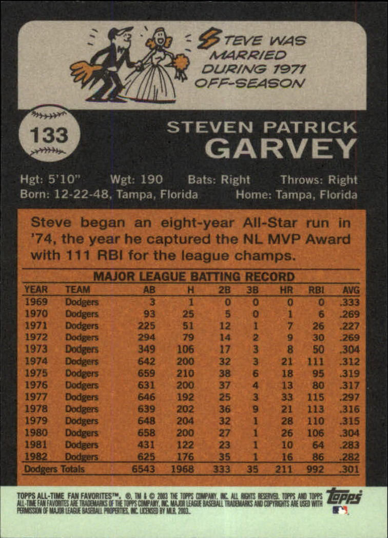 2003 Topps All-Time Fan Favorites #133 Steve Garvey back image