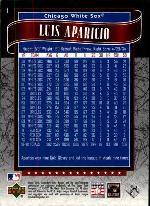 2003 SP Legendary Cuts #1 Luis Aparicio back image