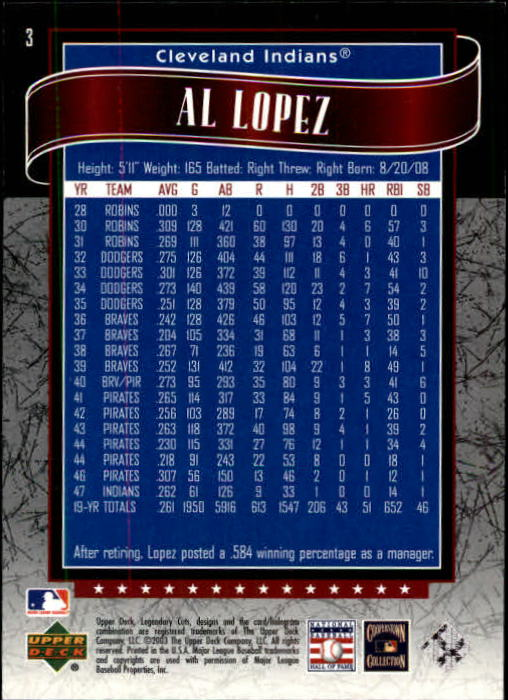 2003 SP Legendary Cuts #3 Al Lopez back image