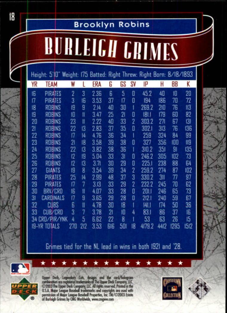 2003 SP Legendary Cuts #18 Burleigh Grimes back image