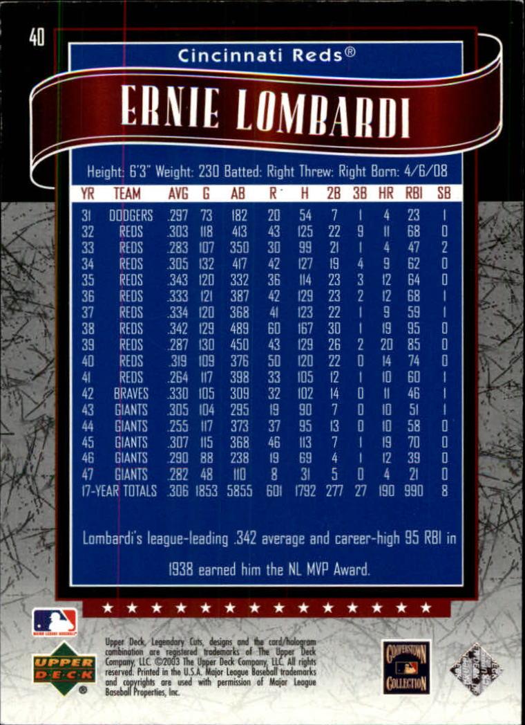 2003 SP Legendary Cuts #40 Ernie Lombardi back image