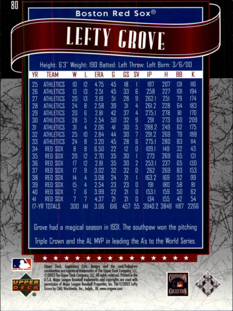 2003 SP Legendary Cuts #80 Lefty Grove/1299 back image