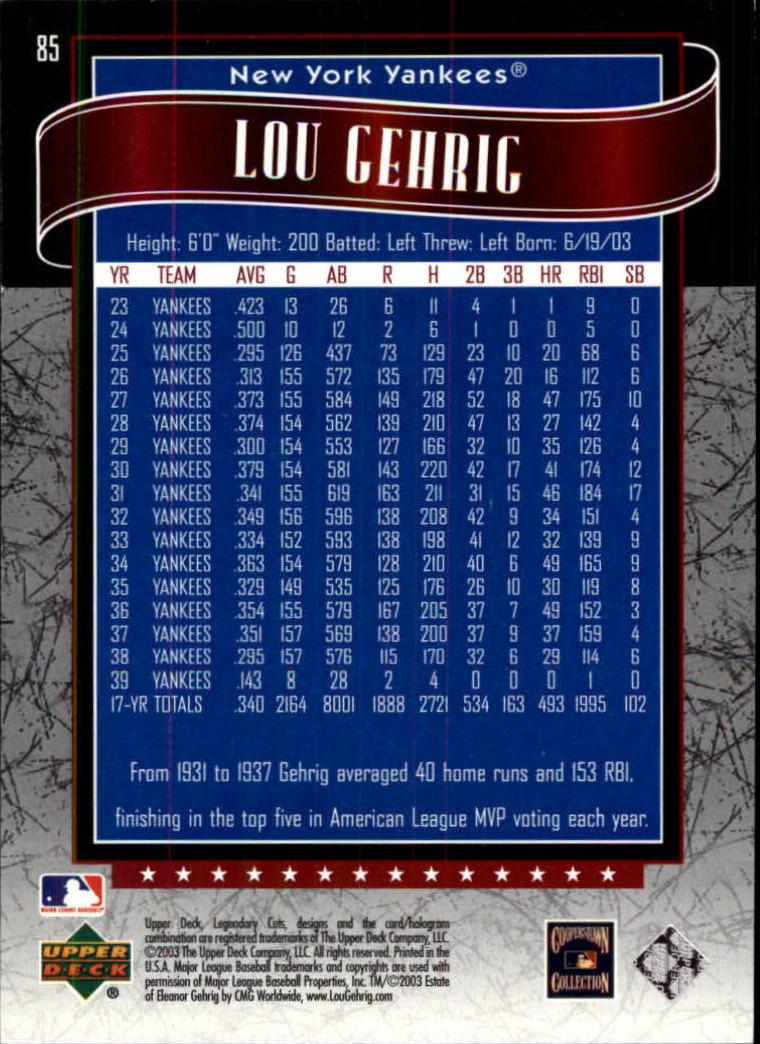 2003 SP Legendary Cuts #85 Lou Gehrig back image