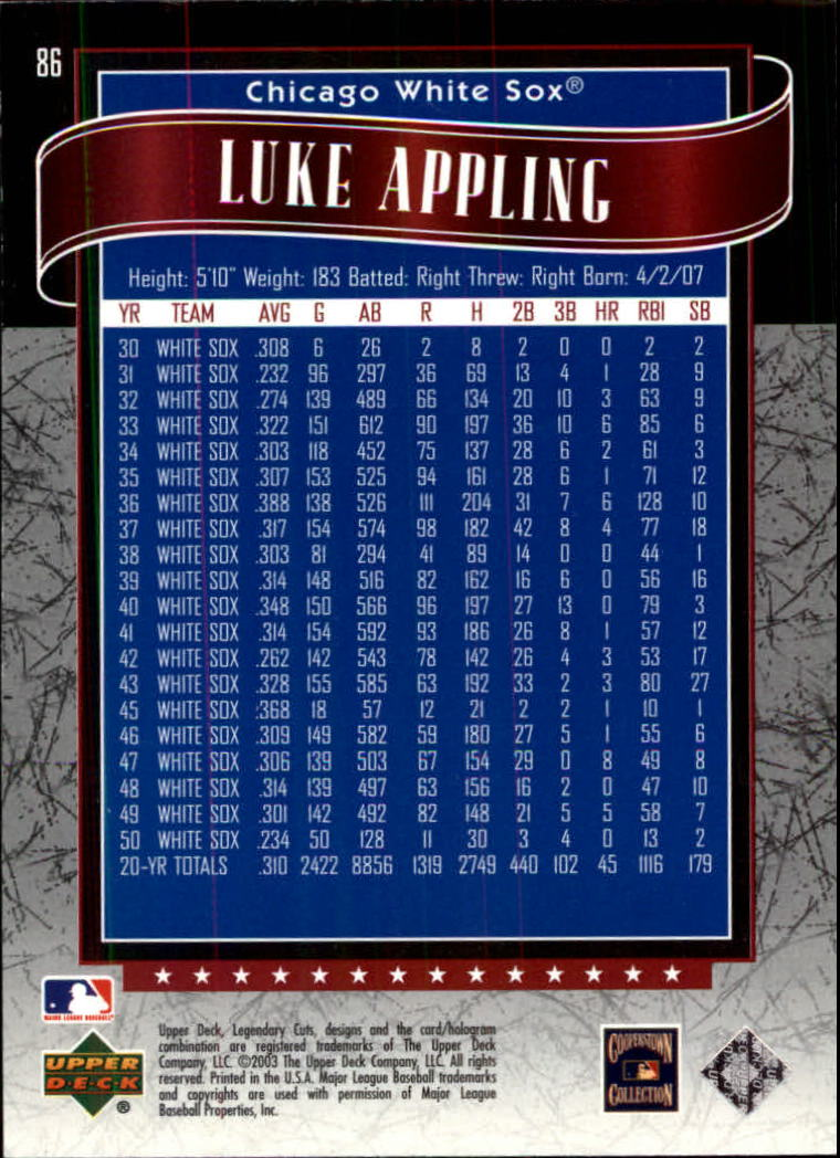 2003 SP Legendary Cuts #86 Luke Appling back image