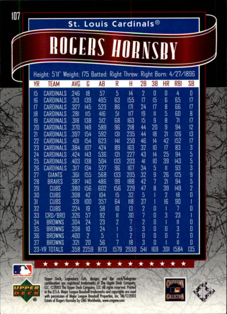 2003 SP Legendary Cuts #107 Rogers Hornsby back image