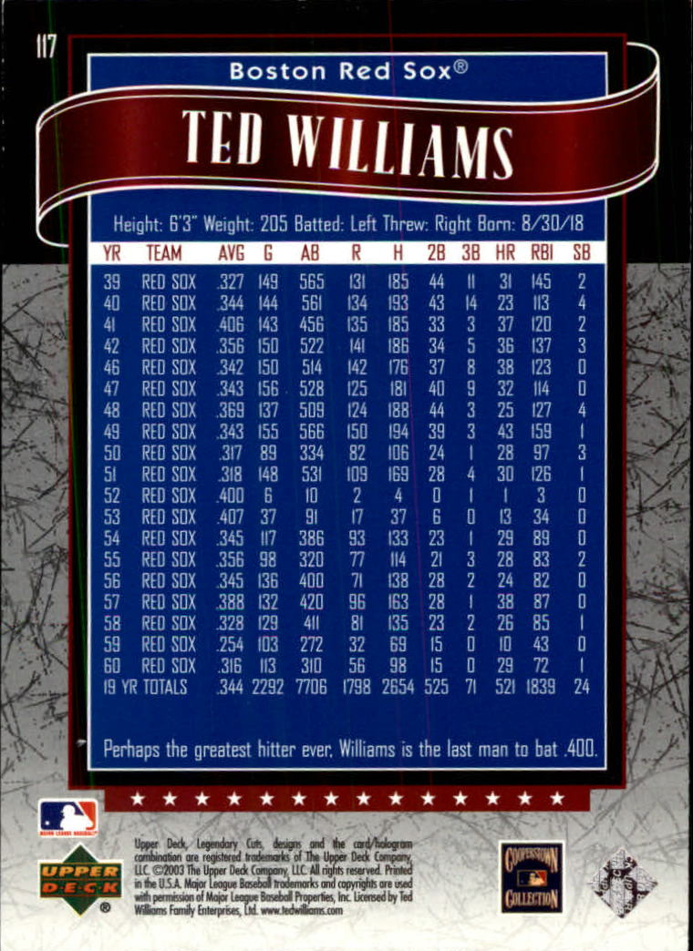 2003 SP Legendary Cuts #117 Ted Williams back image