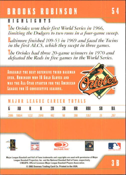 2003 Donruss Team Heroes #54 Brooks Robinson back image