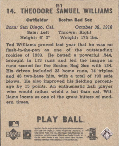 2003 Upper Deck Play Ball 1941 Reprints #R1 Ted Williams back image