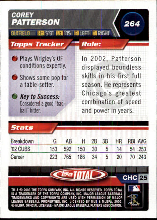 2003 Topps Total #264 Corey Patterson back image