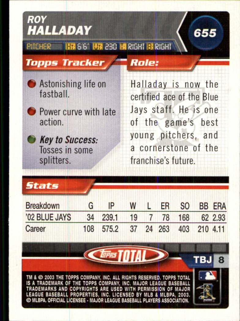 2003 Topps Total #655 Roy Halladay back image
