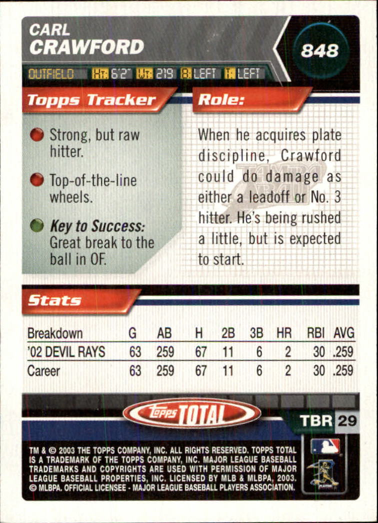 2003 Topps Total #848 Carl Crawford back image