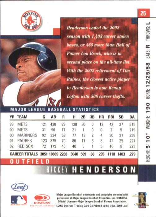 2003 Leaf #25 Rickey Henderson back image