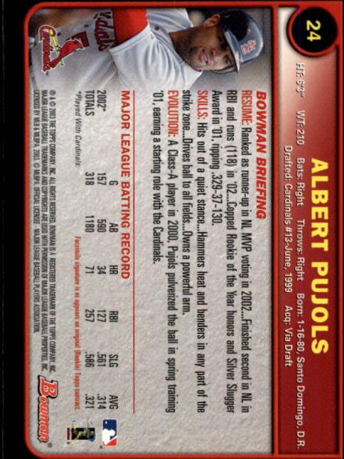 2003 Bowman #24 Albert Pujols back image