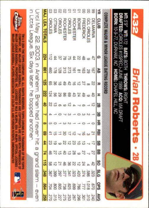 2004 Topps Chrome #432 Brian Roberts back image