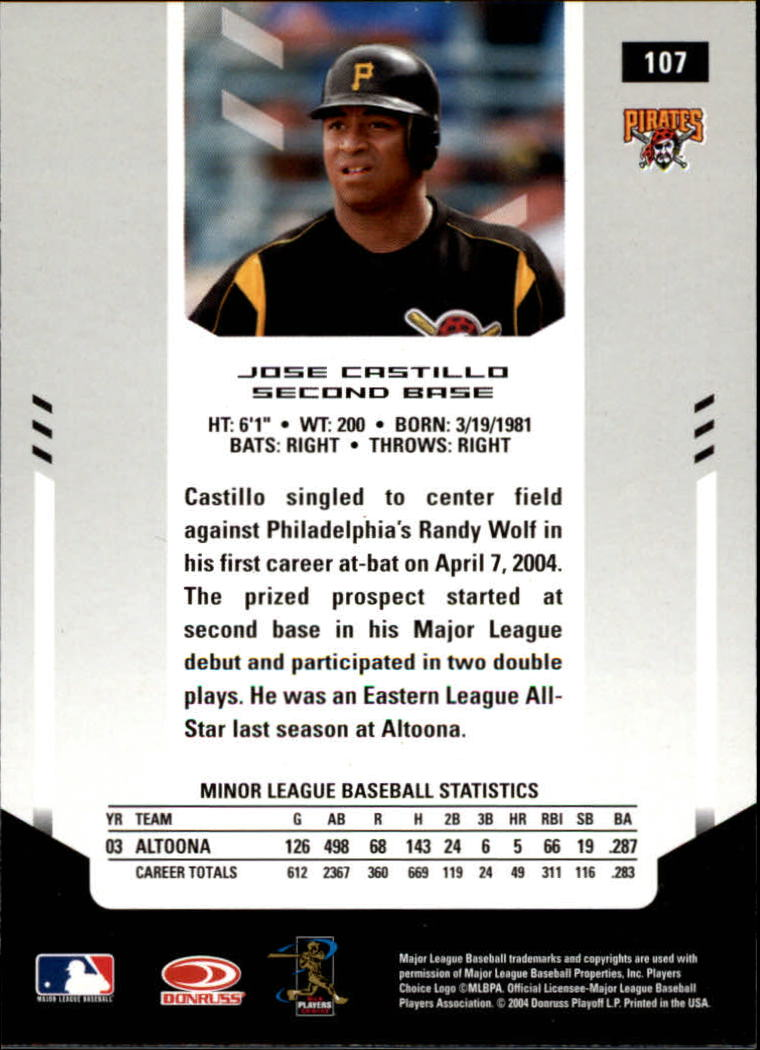 2004 Leaf Certified Materials #107 Jose Castillo back image